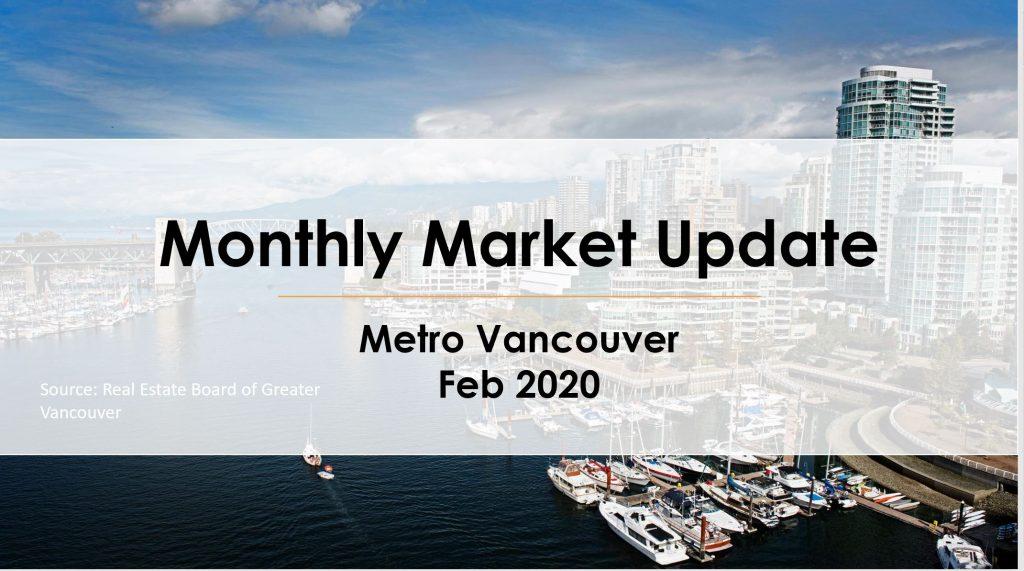 Market Update Feb 2020